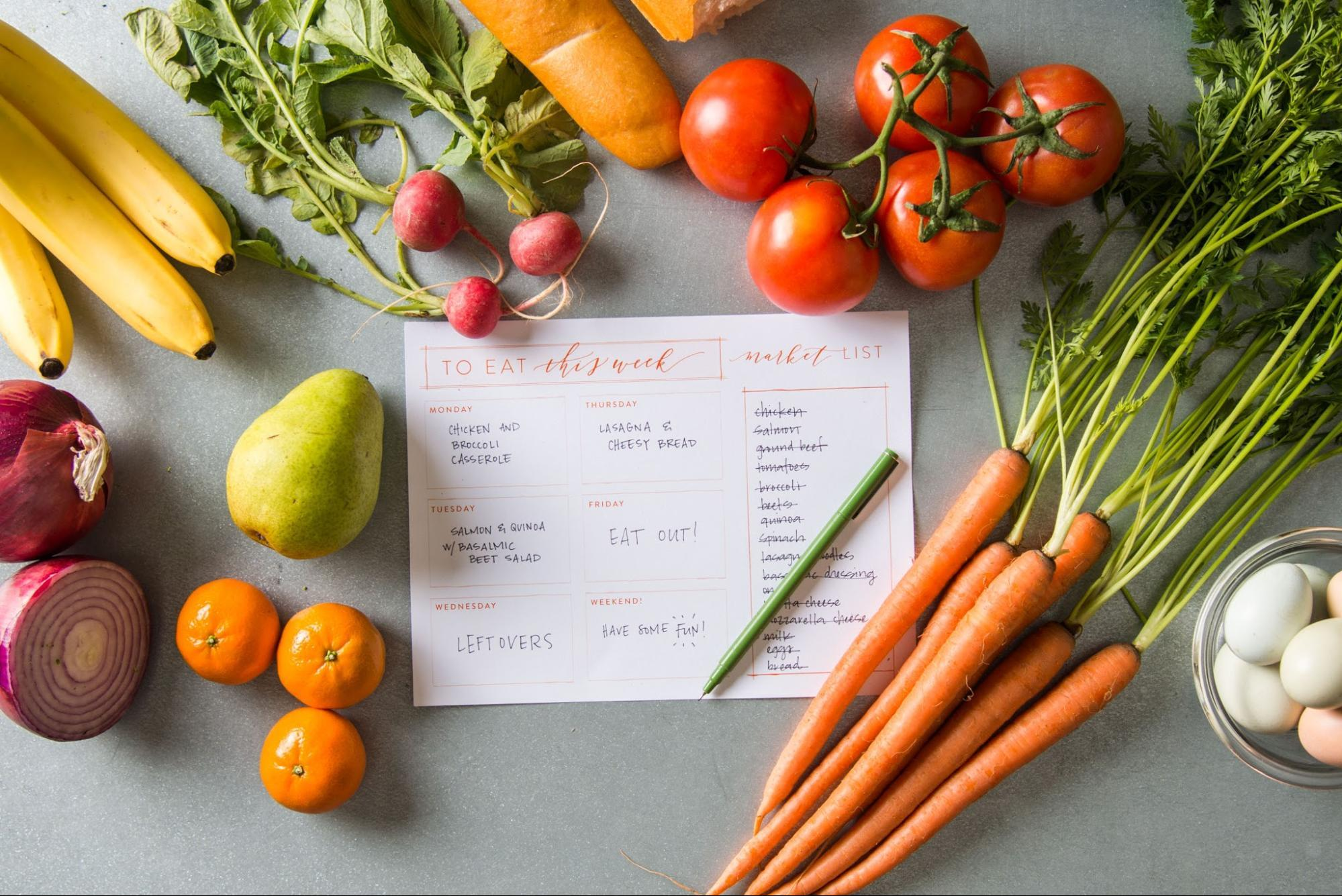 Meal Planning – Secrets of working mums